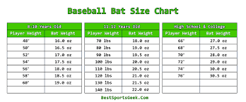 Baseball Bat Chart Height Weight How To Buy A Youth Baseball Bat Youth Bat Buying Guide