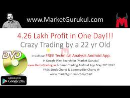 Marketgurukul Chart Marketgurukul Youtube Videos Vidpler Com