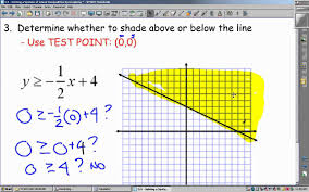 5 5 lesson graphing linear inequalities lesson