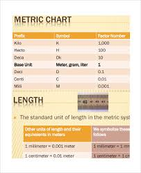 Metric System Length Chart 8 Metric System Conversion Chart Templates Free Sample