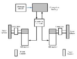 volt wiring diagram dryer image wiring diagram electric dryer wiring diagram for 220 electric image about on 220 volt wiring diagram dryer