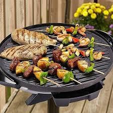 daily limit exceeded indoor george foreman outdoor electric grill canada foreman indoor outdoor