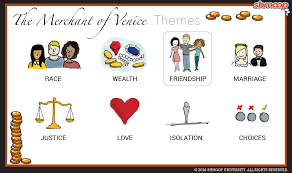 the merchant of venice theme of friendship questions about friendship
