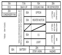 honda civic 1993 fuse box diagram 92 95 fuse2 40442 pics 95 honda civic under hood fuse box at 92 Civic Fuse Box Diagram