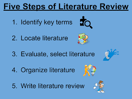Literature Review SlidePlayer    Writing the Literature Review