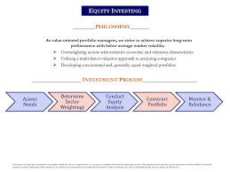 Equity Investing Altman Investment Management