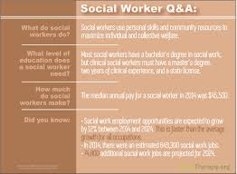 social worker question and answer infographic by goodtherapy org