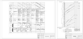 Благоустройство курсовая работа территории парка Чертежи РУ Курсовая работа Строительство участка автомобильной дороги с усовершенствованным покрытием