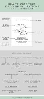 best 25 how to write wedding invitations ideas on pinterest how Wedding Invitation Mail Body at a loss for what to say on your wedding invitations? here's how to write wedding invitation email body text