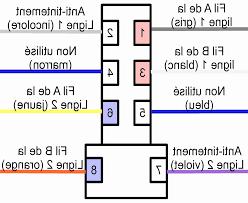 ... Couleur Du Fil Neutre Inspirant Branchement Prise Electrique Code  Couleur Du Fil Neutre Beau Phase Et ...