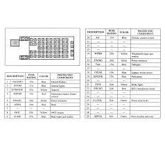 fuse box 1998 mazda protege wiring diagram 2000 mazda mpv fuse box bookmark about wiring diagram u202295 mpv fuse box 15 wiring