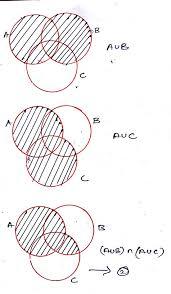 Venn Diagram Aub Verify Au Bnc Aub N Auc Using Venn Diagrams Brainly In