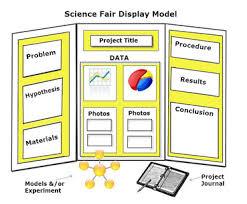 Science Fair Board Layouts Under Fontanacountryinn Com