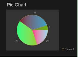 Pie Charts Guide Ui Control For Asp Net Ajax C Vb Net