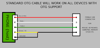 otg y cable including charging