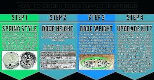 Garage Door Spring Tension Chart Releasing Tension On Garage Door Spring Ilovetshirts Co