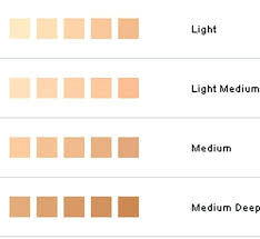 Clinique Even Better Foundation Shades Chart
