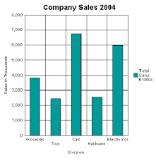 Microsoft Word Charts And Graphs Templates Inserting Images And Charts