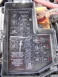 1998 dodge grand caravan fuse panel diagram wiring diagram 1999 dodge durango fuse box diagram 35 wiring diagram 1998 dodge grand caravan fuse box diagram 2005 dodge caravan fuse box diagram