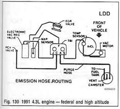 similiar 1991 s10 engine diagram keywords 2000 chevy blazer 4x4 vacuum line diagram autos post