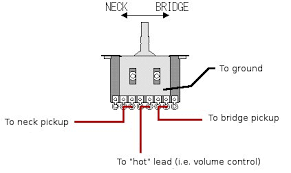 3 way guitar switch wiring diagram wordoflife me Guitar Switch Wiring emg 81 for 3 way guitar switch wiring diagram 3-way switch wiring guitar