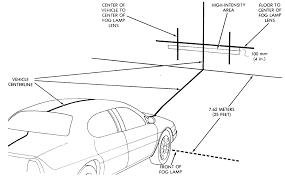 fog light wiring kit autozone solidfonts silverado fog light wiring diagram nilza net