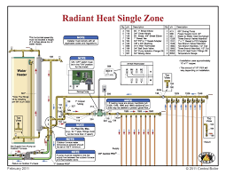 piping diagram outdoor wood boiler the wiring diagram wood boiler independent power greene maine wiring diagram