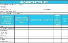 gap analysis template software data gap analysis final report example application