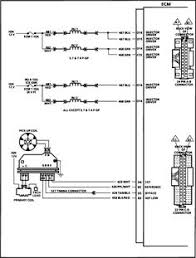 1996 cadillac deville 4 6l sfi dohc 8cyl repair guides wiring wiring diagram for 1998 chevy silverado google search