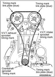 how to timing chain replacement evoxforums com mitsubishi report this image