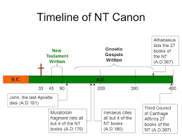 Biblical Canon Comparison Chart Timeline Of Nt Canon 4590 New Testament Written A D 33200