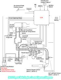2009 toyota yaris wiring diagram explore wiring diagram on the net • wiring diagram toyota yaris 2010 electrical 2008 image 2009 toyota yaris wiring diagram pdf 2009 toyota yaris stereo wiring diagram
