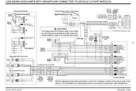 fisher isolation module wiring diagram wiring diagram \u2022 Fisher Plow Wiring Harness Diagram fisher minute mount wiring diagram wiring diagram rh videojourneysrentals com fisher minute mount plow light wiring diagram fisher 4 port isolation module
