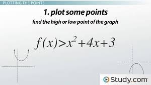 graphing solving quadratic inequalities examples process lesson transcript study com