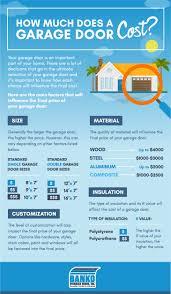 How Much Does a Typical Garage Door Cost? | Banko Overhead Doors