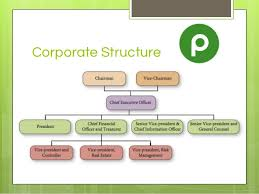 Publix Org Chart Publix Case 6 Pptx