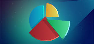 Your Pie Chart Questions Answered Here Bold Bi