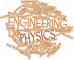 Abstract Word Cloud For Engineering Physics With Related Tags ...