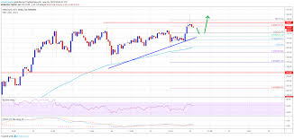 Ethereum Eth Price Facing Uphill Task Can It Rally