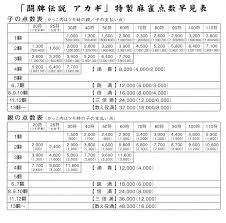 Taiwan Mahjong Scoring Chart Japanese Mahjong Scoring Rules Japanese Mahjong Wiki