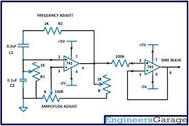 pulse position modulation ppm circuit design 1 variable frequency sine wave generator