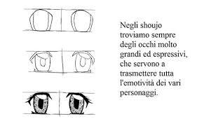 Tutorial Come Disegnare Un Manga Giuda Completa
