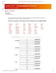 Spanish Tenses Chart Pdf Spanish Language Culture _ Present Tense _ Present