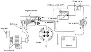 starter solenoid wiring diagram ford wiring diagram 1947 ford starter solenoid wiring home diagrams