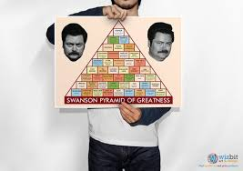 Ron Swanson Pyramid Of Greatness Poster Print Art Parks And Recreation