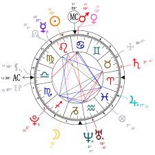 James Rodriguez Birth Chart Astrology And Natal Chart Of Lil Skies Born On 1998 08 04