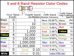 5 Band Resistor Color Code Chart Pdf Resistor Color Code Tolerance Calculator Letter Of Credit
