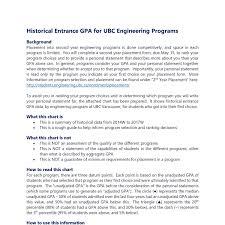 Ubc Gpa Chart Historical Entrance Gpa For Ubc Engineering Programs Pdf