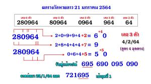 สูตรคำนวณ หวยลาว เลข 3 ตัว แนวทาง 4/2/64 สูตร 4 ชุดตรง - YouTube
