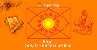 How Janam Kundali Works And All About Kundli Houses 1 To 12